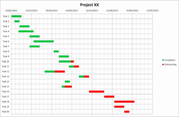 53 Awesome Free Excel Gantt Chart Template Inside Excel Gantt Chart Template Conditional Formatting