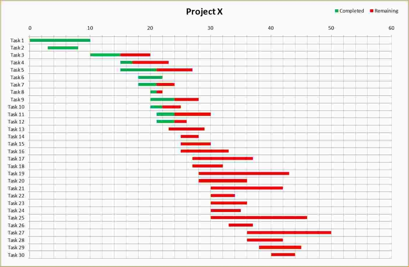 6 Free Gantt Chart Excel | Ganttchart Template In Excel Gantt Chart Within Excel Gantt Chart Template Conditional Formatting