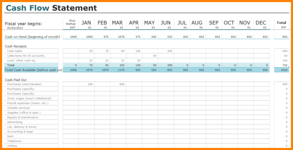 7 Cash Flow Statement Excel | Obituary Template In Personal Monthly Inside Personal Monthly Cash Flow Statement Template Excel
