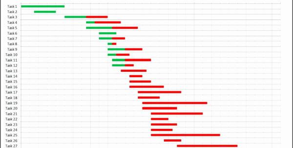 7 Word Gantt Chart Template   Sampletemplatess   Sampletemplatess Within Gantt Chart Template Word Free
