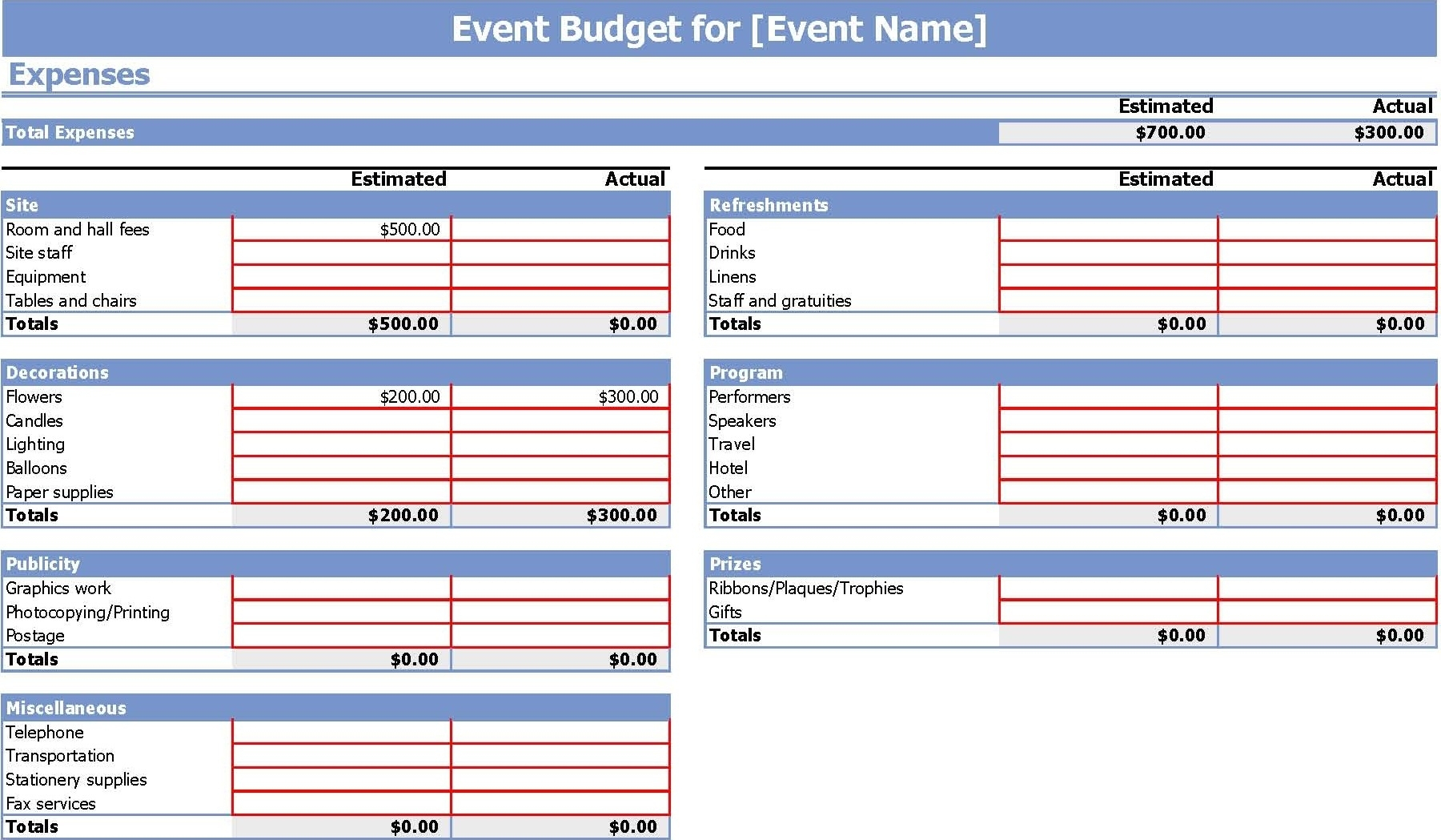 9 Event Budget Templates Word Excel Pdf Formats To Financial Budget Inside Event Budget Spreadsheet Template