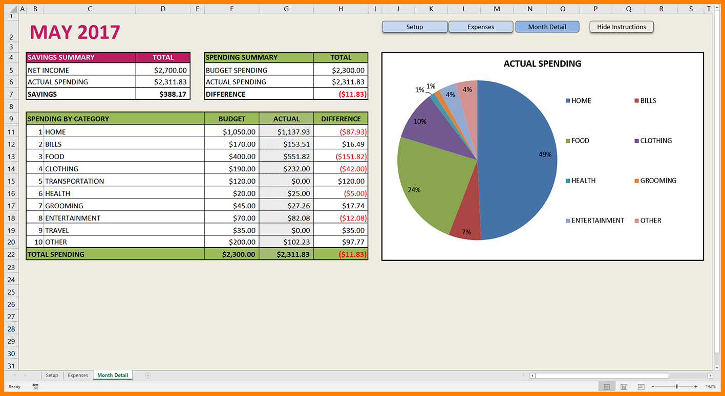 9  Excel Budget Template | Lbl Home Defense Products To Financial Budget Template Free