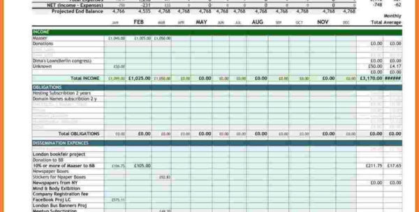 9 Sample Personal Budget Spreadsheet | Excel Spreadsheets Group Within Sample Spreadsheet Budget Sample Spreadsheet Budget Excel Spreadsheet Templates