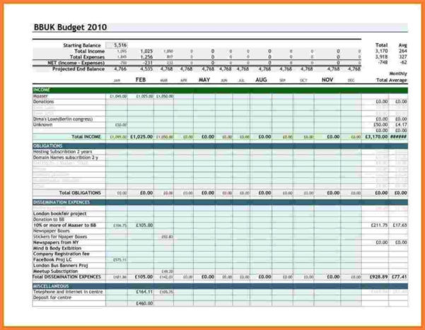 9 Sample Personal Budget Spreadsheet | Excel Spreadsheets Group Within Sample Spreadsheet Budget