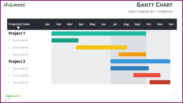 ˆš Gantt Charts And Project Timelines For Powerpoint Acceptable And Ppt Gantt Chart Template Free