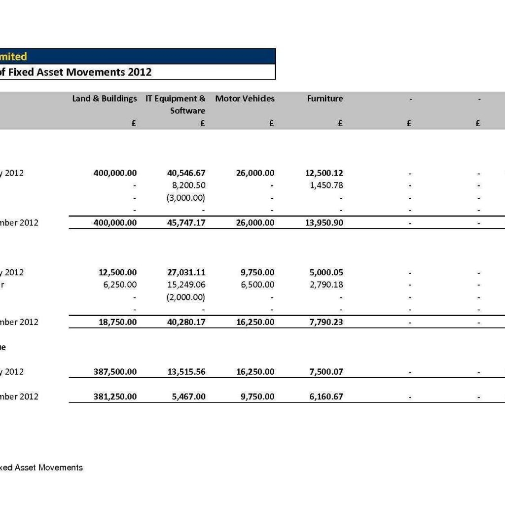 Account Balance Sheet Template For Excel Filename | Down Town Ken More For Balance Sheet Template Excel