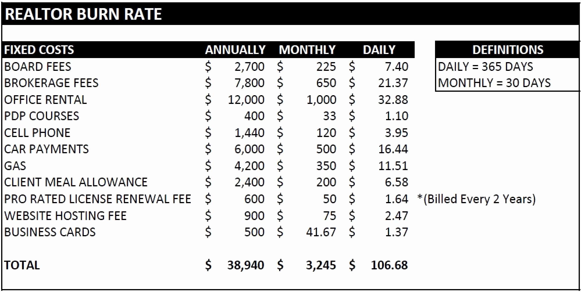 Account Payable Spreadsheet Beautiful Ebay Inventory Spreadsheet and Accounts Payable Spreadsheet Template