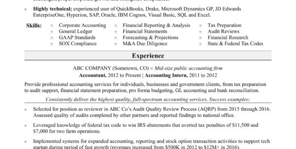 Accounting Resume Sample | Monster For Bookkeeping Resume Templates