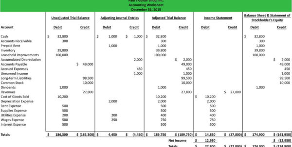 Accounting Spreadsheet Template Excel Spreadsheet Templates Business To Accounting Worksheet Template Excel