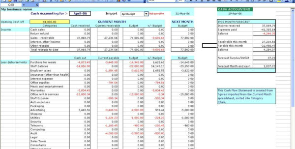 Accounting Spreadsheet Templates | Sosfuer Spreadsheet In Free Bookkeeping Spreadsheet Template