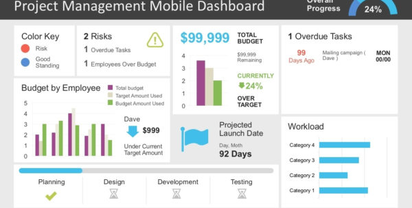 Admin Dashboard Powerpoint Template Slidemodel To Project Management Intended For Project Management Templates Ppt