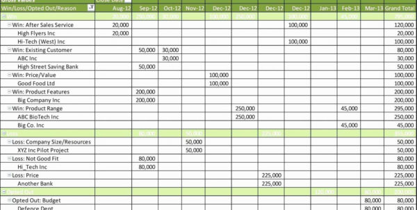Advanced Excel Spreadsheet Templates Best Of Advanced Excel Template Inside Advanced Excel Spreadsheet Templates