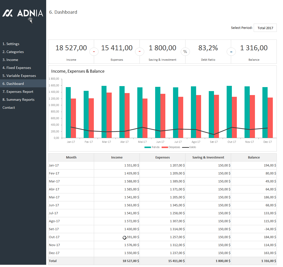 Advanced Personal Budget Template | Adnia Solutions With Personal Budgeting Spreadsheet Excel