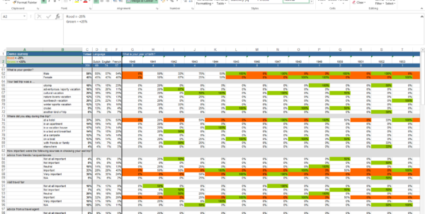 Analyze Your Survey Results In Excel   Checkmarket Throughout Survey Spreadsheet Template