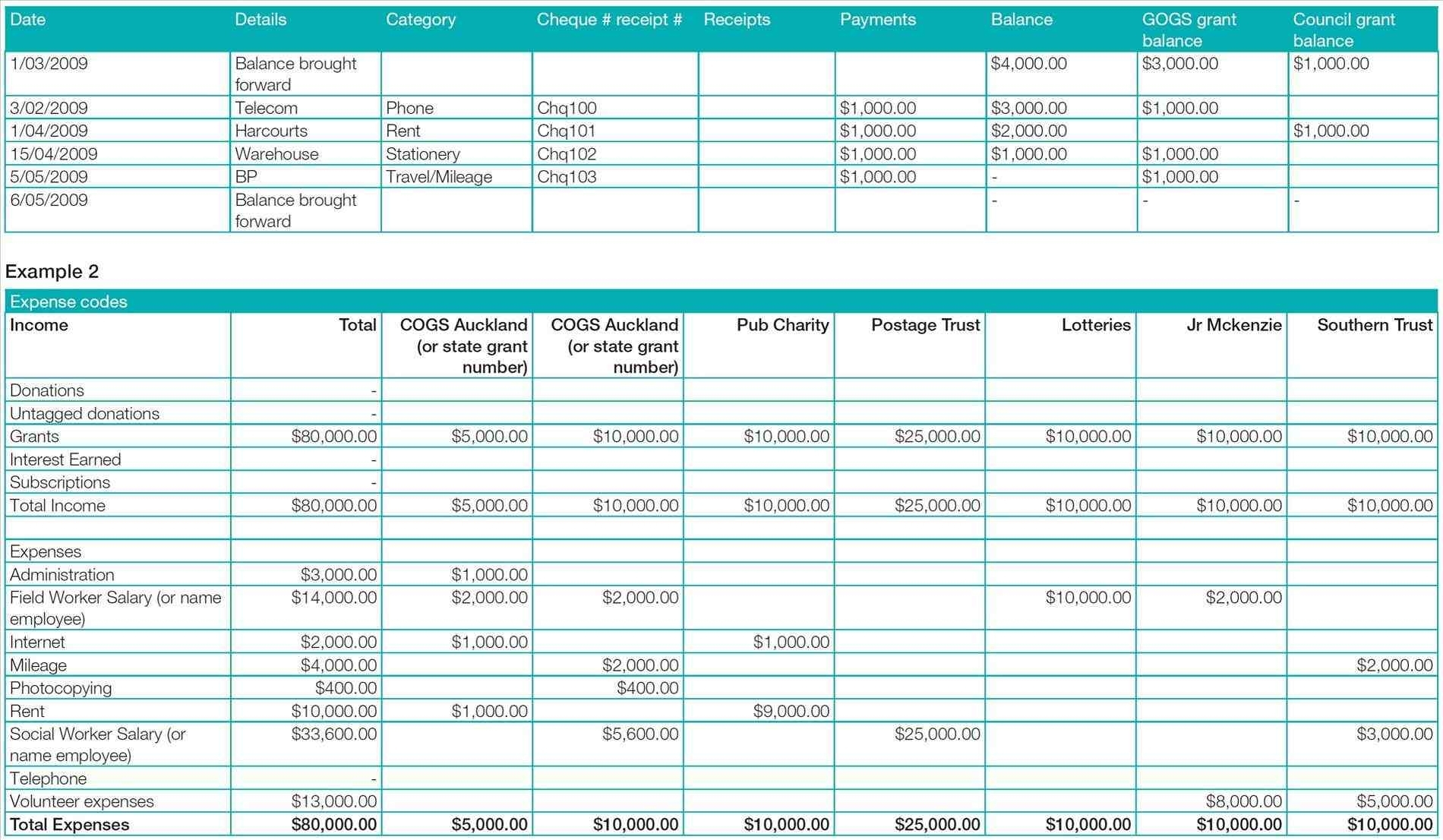 And Loss Template Excel Gross Profit Margin In Excel Youtube You Intended For Profit Margin Calculator Excel Template