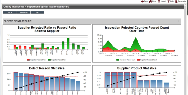 Apriso Manufacturing Process Intelligence Standardize To Improve And For Maintenance Kpi Dashboard Excel