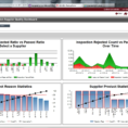 Apriso Manufacturing Process Intelligence Standardize To Improve To Inside Manufacturing Kpi Dashboard Excel