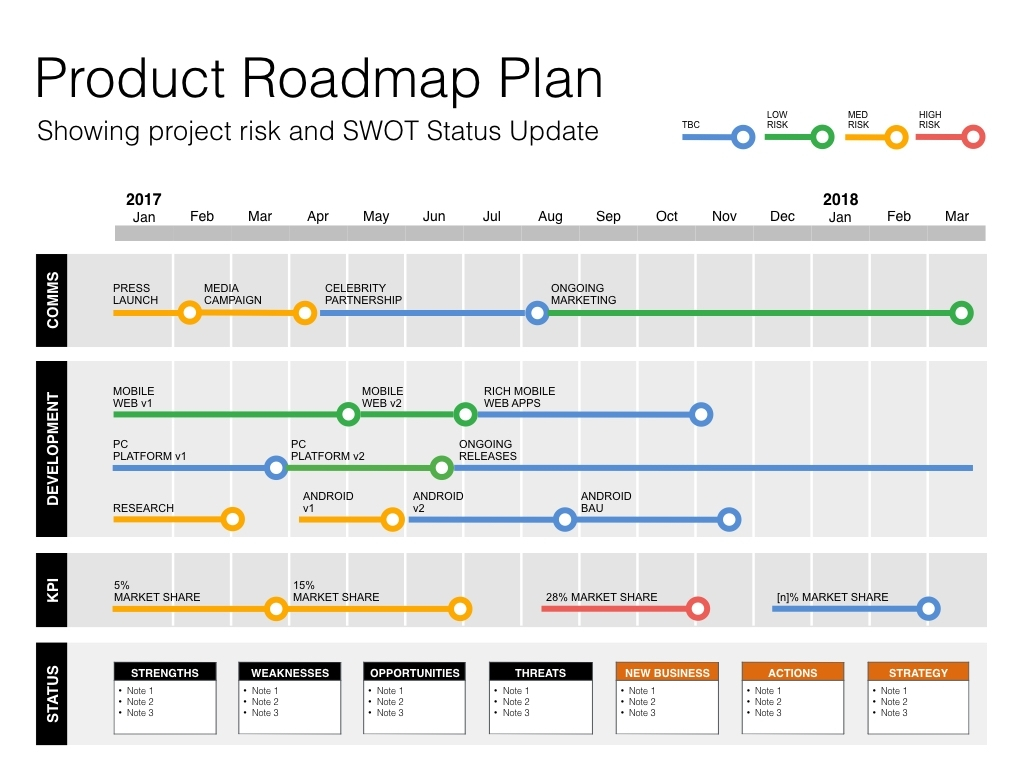 Awesome Collection Of Project Management Timeline Template For Mac For Project Management Templates For Mac