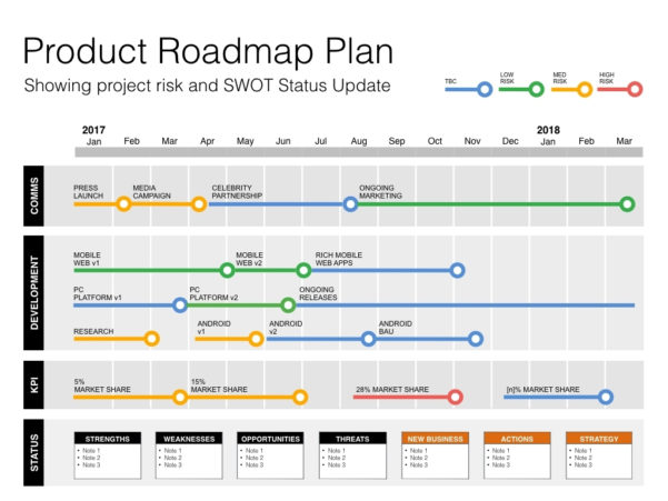 Awesome Collection Of Project Management Timeline Template For Mac Within Project Management Templates Mac