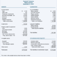 Balance Sheet Example | Accountingcoach Inside Personal Balance Sheet Template