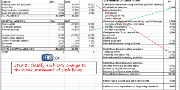 Balance Sheet Income Statement Sample | Khairilmazri And Income Statement Template In Excel