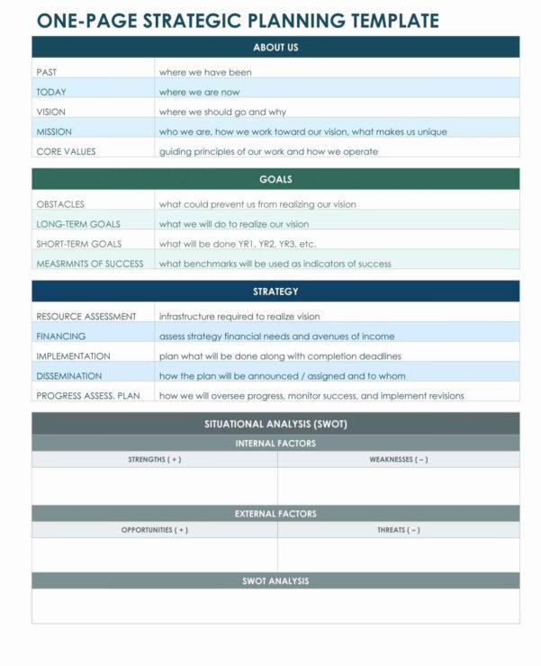 Balanced Scorecard Excel Von Top Balanced Scorecard Templates With Kpi Scorecard Template Excel