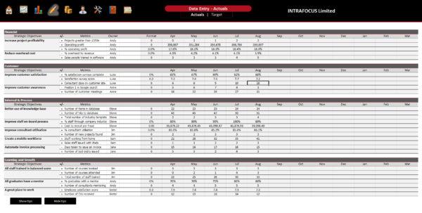 Balanced Scorecard Spreadsheet   Intrafocus And Microsoft Spreadsheet Template
