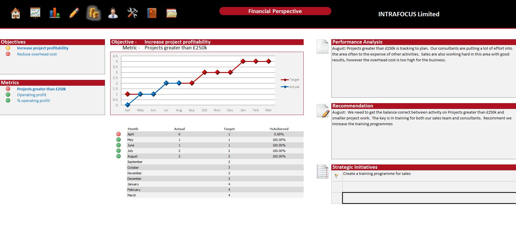 Balanced Scorecard Spreadsheet   Intrafocus For Kpi Scorecard Template Excel