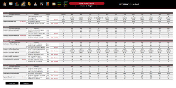 Balanced Scorecard Spreadsheet   Intrafocus In To Do Spreadsheet Template To Do Spreadsheet Template Excel Spreadsheet Templates