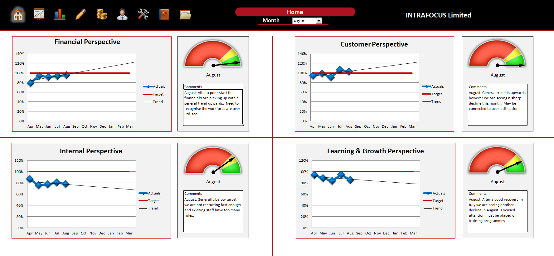 Balanced Scorecard Spreadsheet   Intrafocus Inside Kpi Scorecard Template Excel