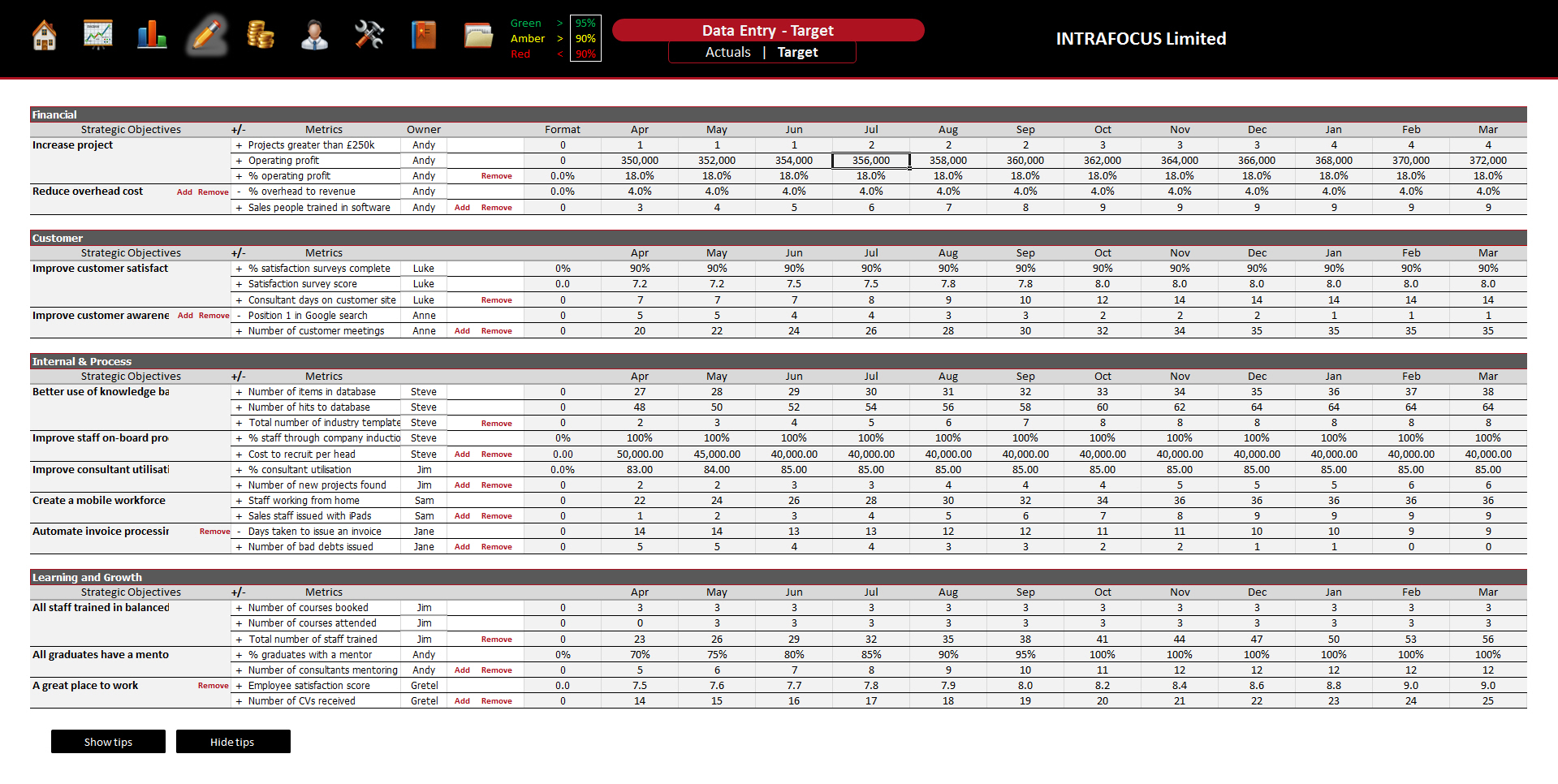 Balanced Scorecard Spreadsheet - Intrafocus Throughout Kpi Scorecard Template Excel