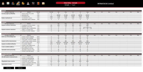 Balanced Scorecard Spreadsheet   Intrafocus With Free Kpi Scorecard Template Excel