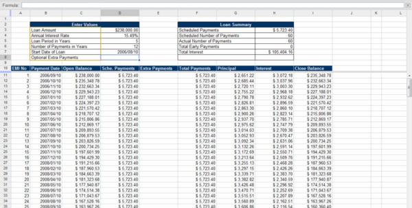 Balloon Loan Amortization Schedule   Ntscmp With Loan Amortization Spreadsheet