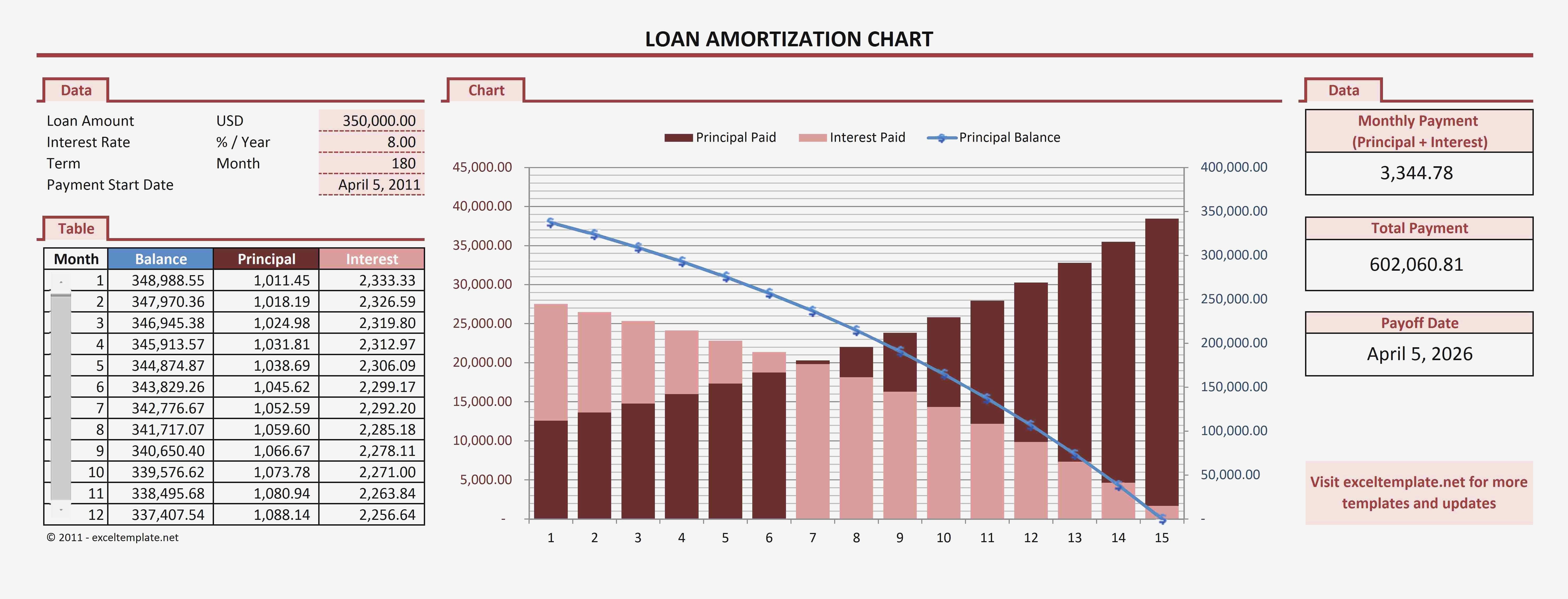 Balloon Payment Caspreadsheet Mortgage Amortization Spreadsheet And Mortgage Spreadsheet Template