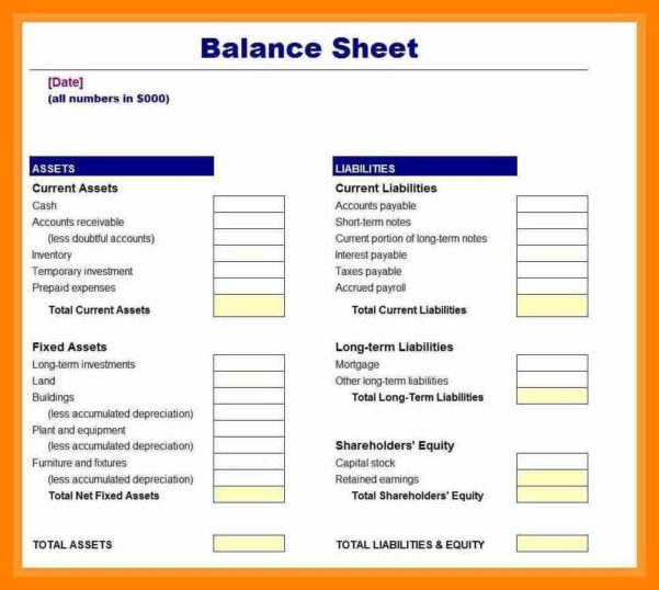 Basic Balance Sheet Template.basic Balance Sheet Sample Basic Within Balance Sheet Template Excel