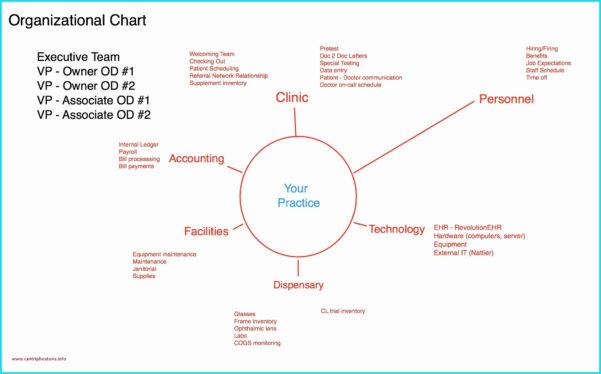 Basic Gantt Chart Template Word Of Gantt Chart Template Powerpoint Within Gantt Chart Template Word Free