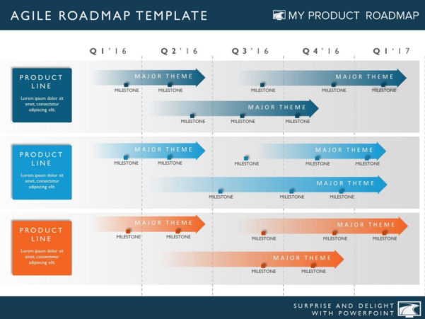 Basics Of Project Management Ppt Agile Googlelides Presentation Within Project Management Templates Ppt