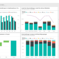 Beispiel Für Personalwesen: Tour   Power Bi | Microsoft Docs Intended For Free Excel Hr Dashboard Templates