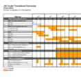 Best Gantt Chart Excel Template Xlsx Image Collection To Excel Free Gantt Chart Template Xls