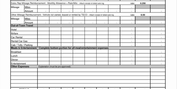 Best Household Budget Spreadsheet | My Spreadsheet Templates With Sample Household Budget Spreadsheet