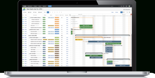 Biggantt Plugin For Jira | Top Ranked Gantt Chart Add On Intended For 24 Hour Gantt Chart Template