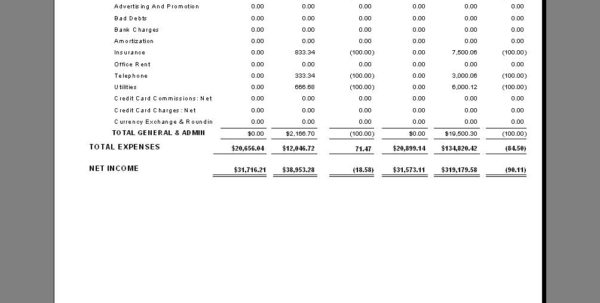 Bizman Income Statements In Gross Profit Spreadsheet Template