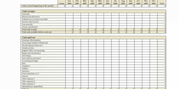 Blank Accounting Worksheet | Worksheet & Spreadsheet 2018 To Accounting Worksheet