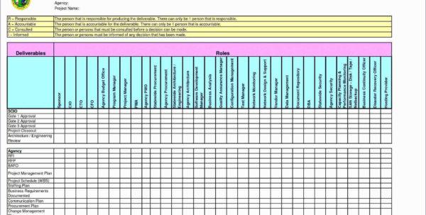 Blank Gantt Chart Template New Gantt Diagram Excel Template Within Gantt Chart Template Word 2010