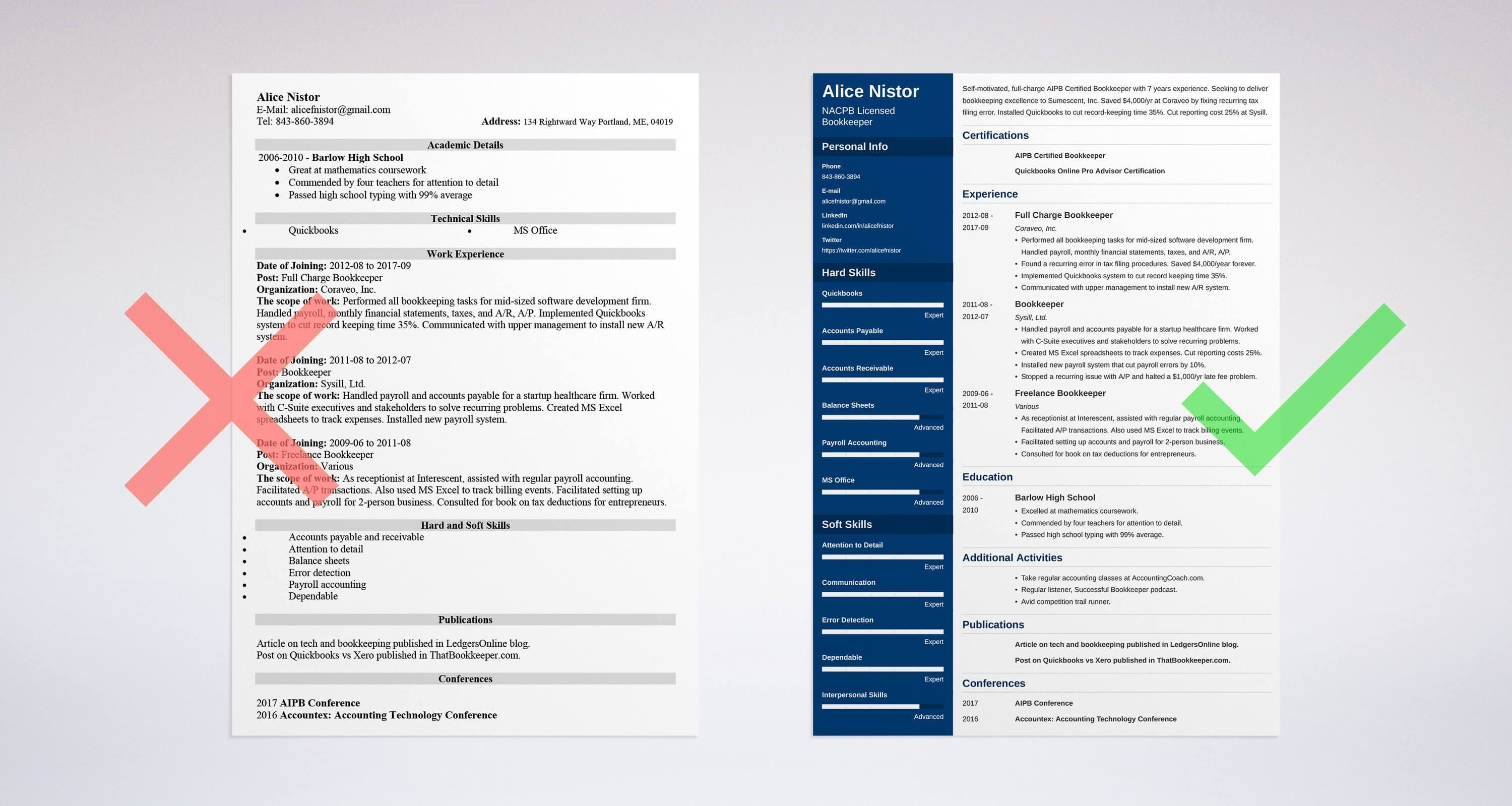 Bookkeeper Resume: Sample And Complete Guide [ 20 Examples] Throughout Bookkeeping Resume Templates