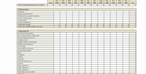 Bookkeeping Templates For Small Business List Of Basic Accounting Throughout Examples Of Bookkeeping For A Small Business