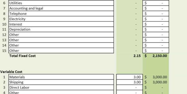 Break Even Analysis | Excel Templates For Profit Margin Calculator Excel Template