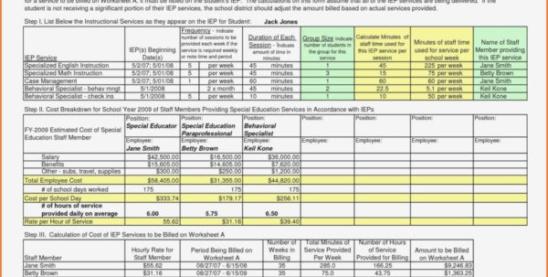 Budget Estimate Template Homeing Spreadsheet Examples Excel New Plus Intended For Cost Estimate Template Excel