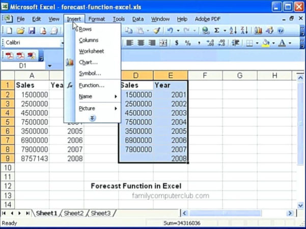 Budget Forecast Spreadsheet Selo L Ink Co Example Of Sales Template In Sales Forecast Template Excel