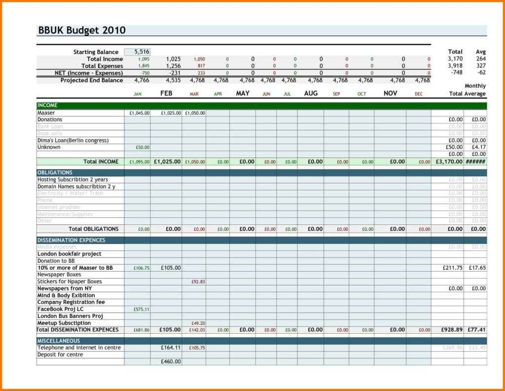 Budget Spreadsheet Excel Personal Worksheet Answers And Management For Budget Spreadsheet Template Mac